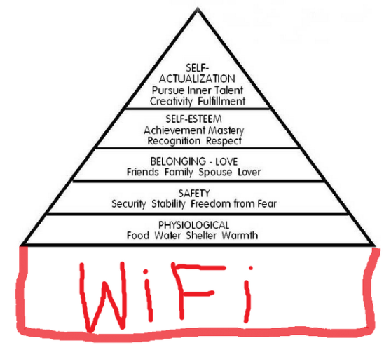 maslows_hierarchy