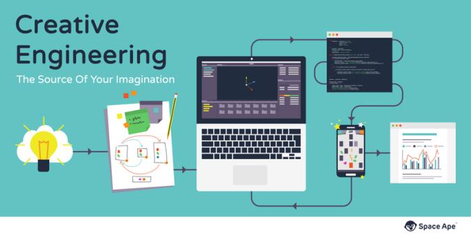 creative_engineering